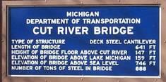 Cut River sign